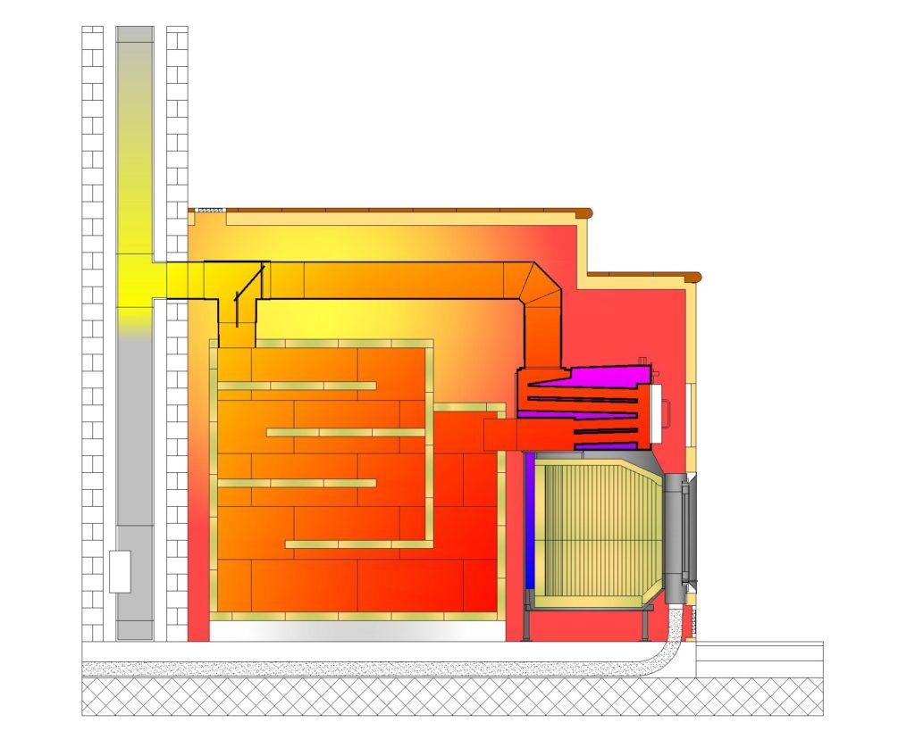 Sviluppo-prodotto-Barberistufe2-reference-EGG-Solutions